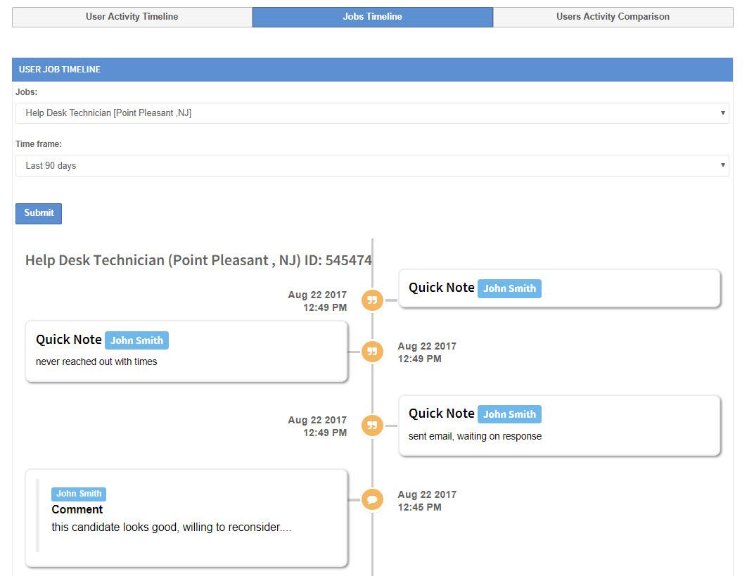 job activity timeline
